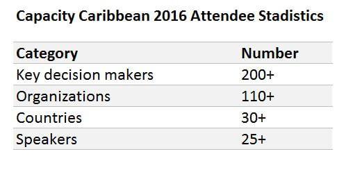 Capacity Caribbean 2016